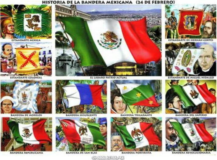 Monografías de banderas de México