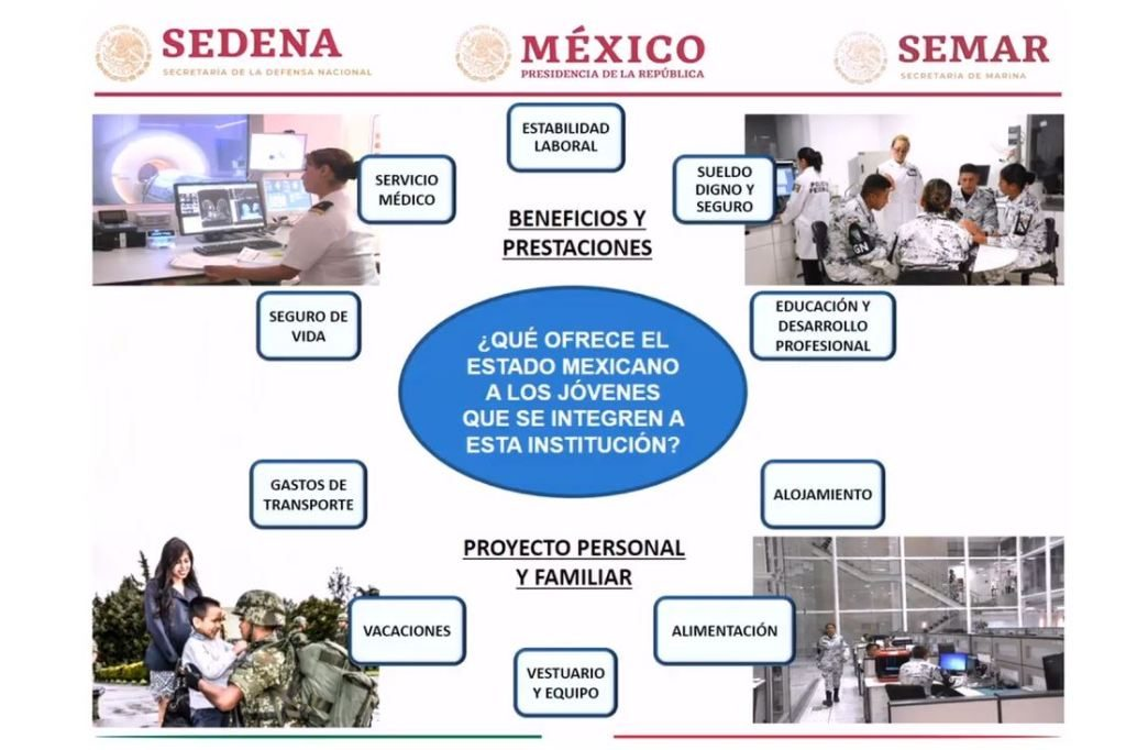 Prestaciones laborales de la Guardia Nacional, presentados por AMLO